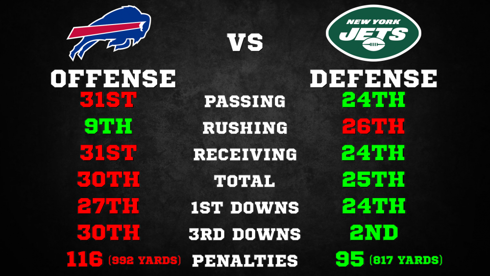 Jets Defense.png