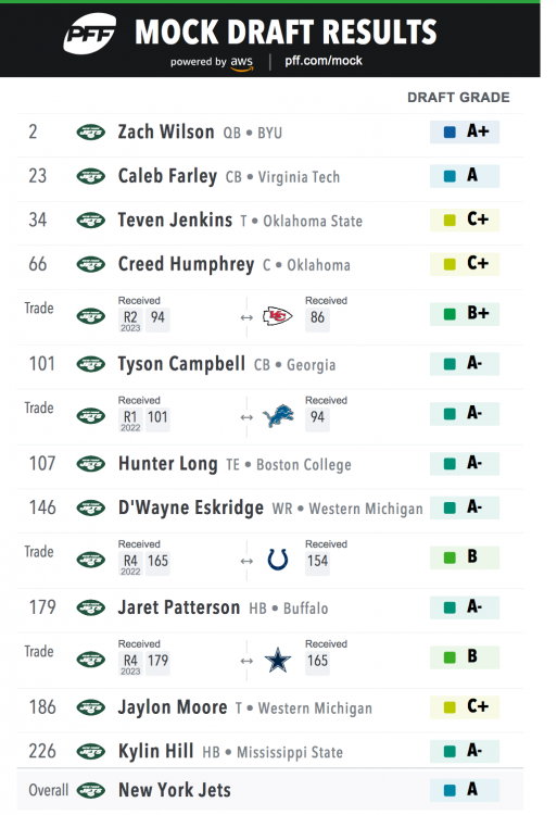 pff_mock_results 1.png