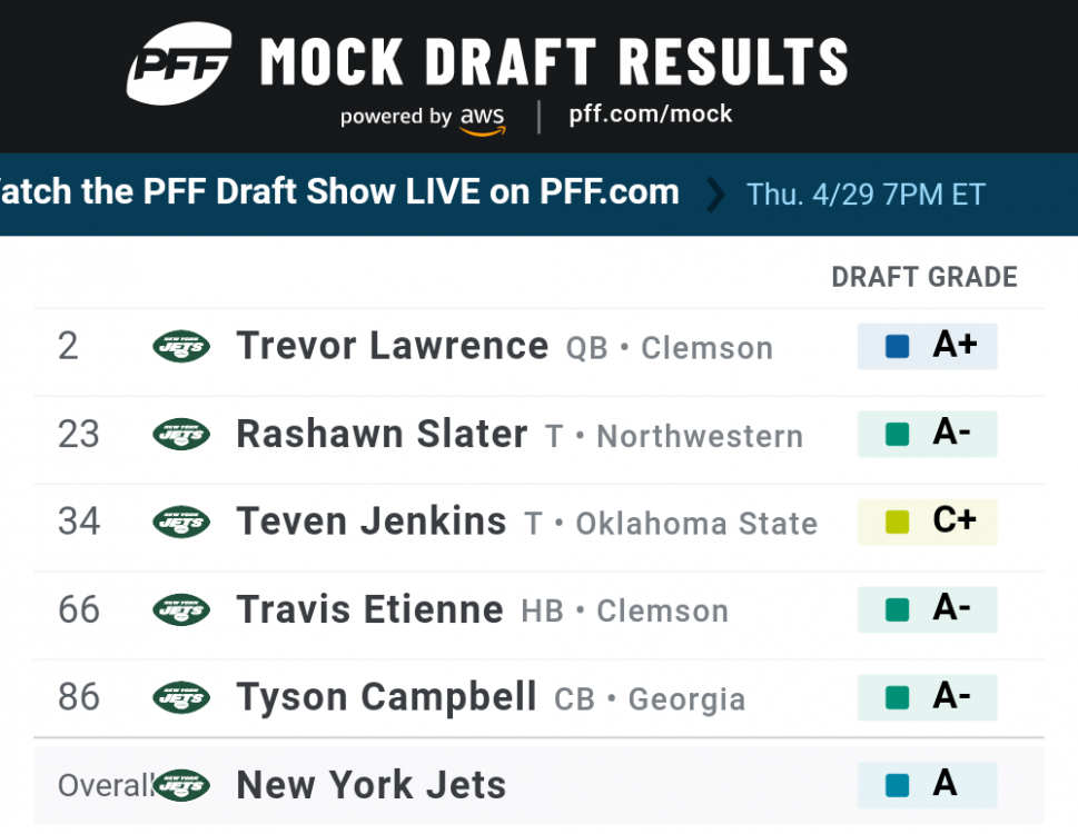 pff_mock_results.png
